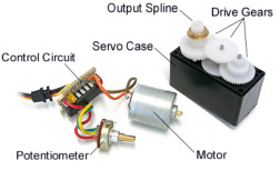 how-servo-motors-work-fig2